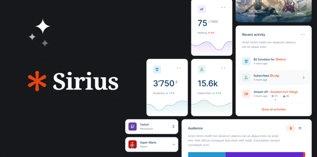 Sirius dashboard template in bootstrap with components highlighted